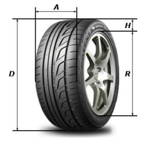 как проверить диаметр шин авто